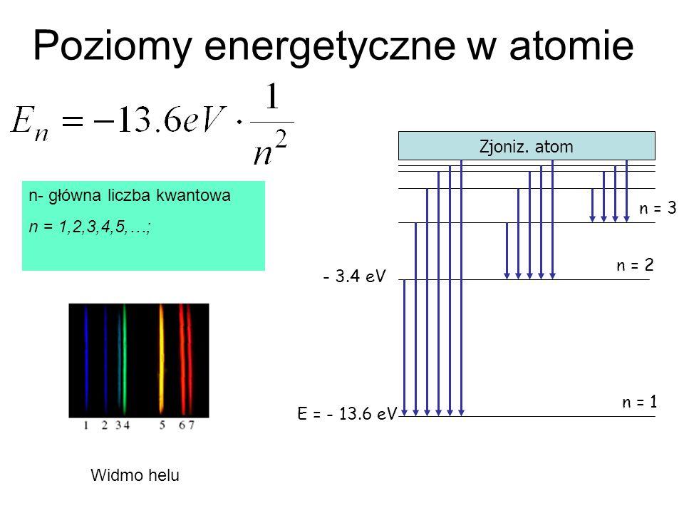 Poziomy energetyczne w atomie E = - 13.6 eV - 3.4 eV Zjoniz. atom n = 1 n = 2 n = 3 n- główna liczba kwantowa n = 1,2,3,4,5,…; Widmo helu