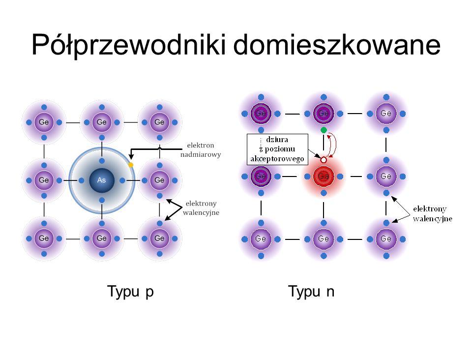 Bateria słoneczna –gdy powstaje złącze p-n, dziury z obszaru p dyfundują do obszaru typu n, elektrony z n do p; –powstaje pole elektryczne; –to pole powoduje, że prąd łatwo płynie w jednym kierunku a przepływ w drugim kierunku jest utrudniony; – to pole również separuje elektrony i dziury, które zostały wykreowane przez zaabsorbowane światło.