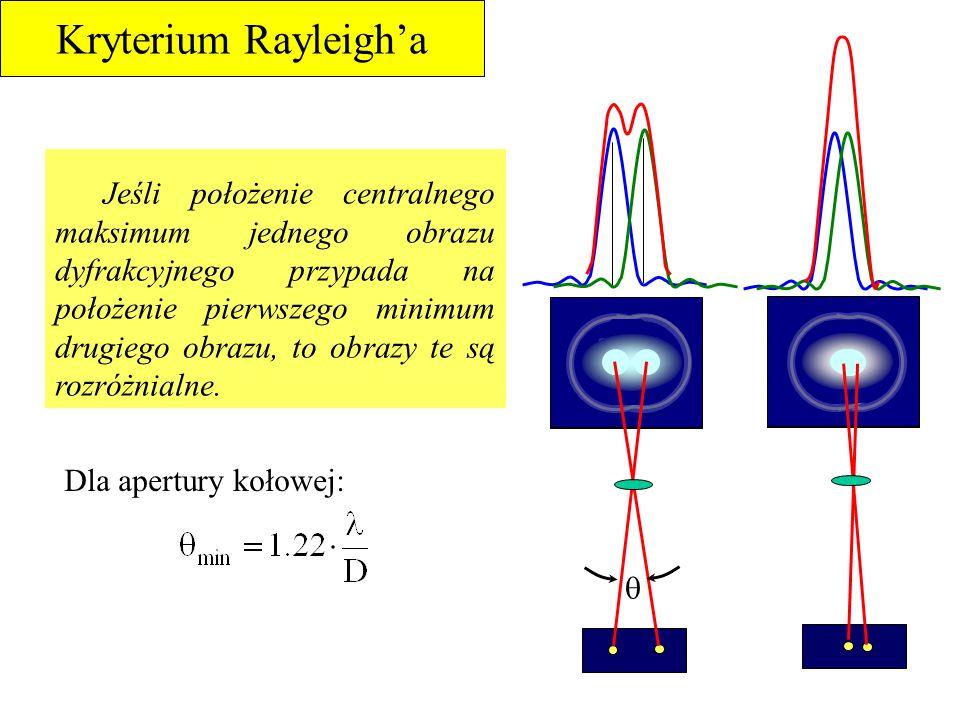 Kryterium Rayleigha Jeśli położenie centralnego maksimum jednego obrazu dyfrakcyjnego przypada na położenie pierwszego minimum drugiego obrazu, to obr