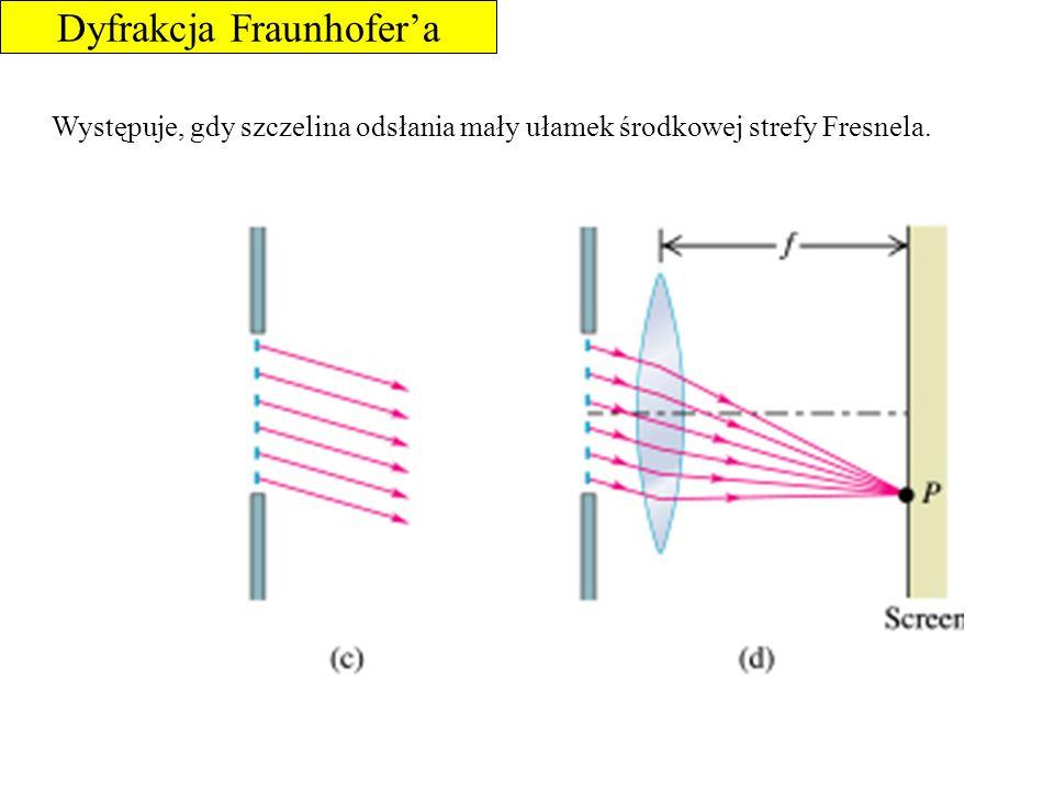 Dyfrakcja Fraunhofera Występuje, gdy szczelina odsłania mały ułamek środkowej strefy Fresnela.