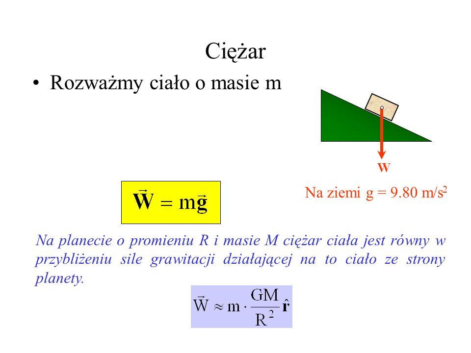 Ciężar W Na ziemi g = 9.80 m/s 2 Na planecie o promieniu R i masie M ciężar ciała jest równy w przybliżeniu sile grawitacji działającej na to ciało ze