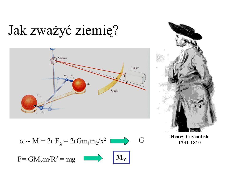 Jak zważyć ziemię? Henry Cavendish 1731-1810 r F g = 2rGm 1 m 2 /x 2 F= GM Z m/R 2 = mg G MZMZ