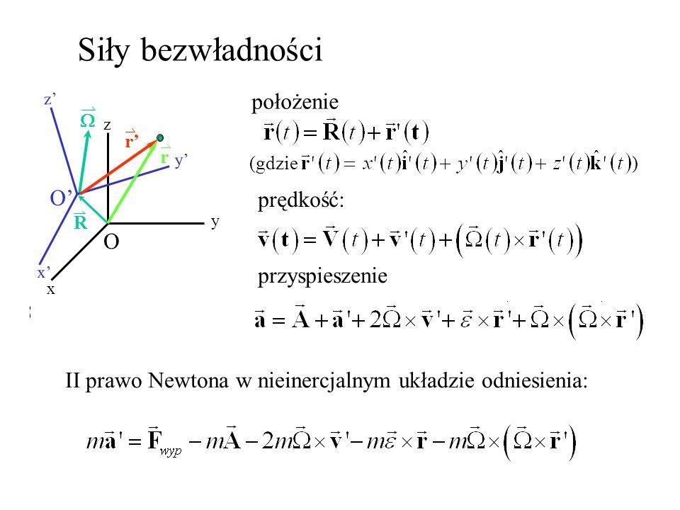 (gdzie ) Siły bezwładności O x y z O x y z R r r położenie Szybkość zmiany wersorów w układzie primowanym : II prawo Newtona w nieinercjalnym układzie