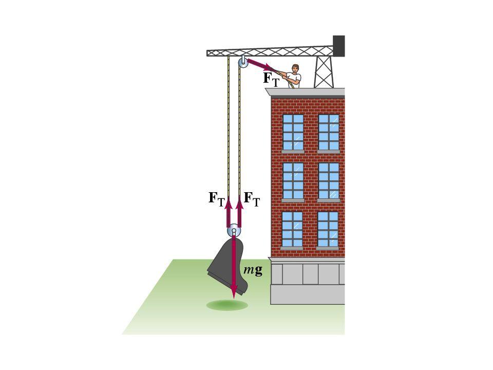 Przykład Masa m 1 = 1.5 kg ciągnięta jest przez linkę z siłą T = 90 N.