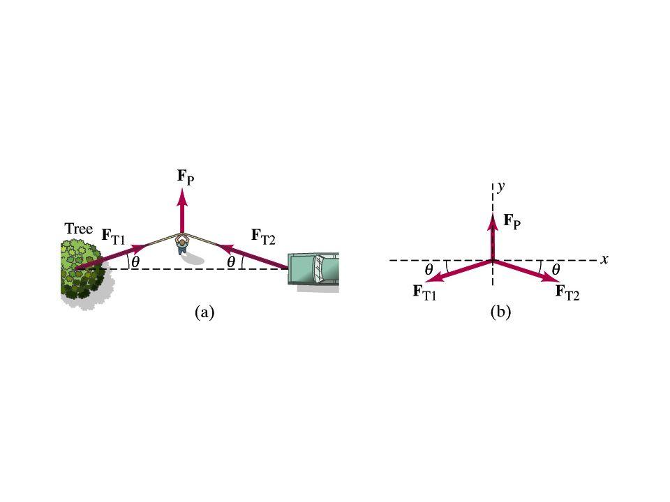 Nieinercjalne układy odniesienia Platforma jest nieinercjalnym układem odniesienia Ziemia jest inercjalnym układem odniesienia Platforma w spoczynku- drzewo ruchometor piłki wg obserwatorów na platformie zakrzywia się, ale skąd siła.
