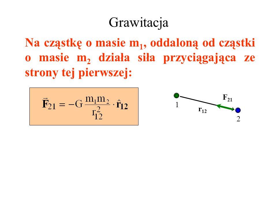 Ciężar W Na ziemi g = 9.80 m/s 2 Na planecie o promieniu R i masie M ciężar ciała jest równy w przybliżeniu sile grawitacji działającej na to ciało ze strony planety.
