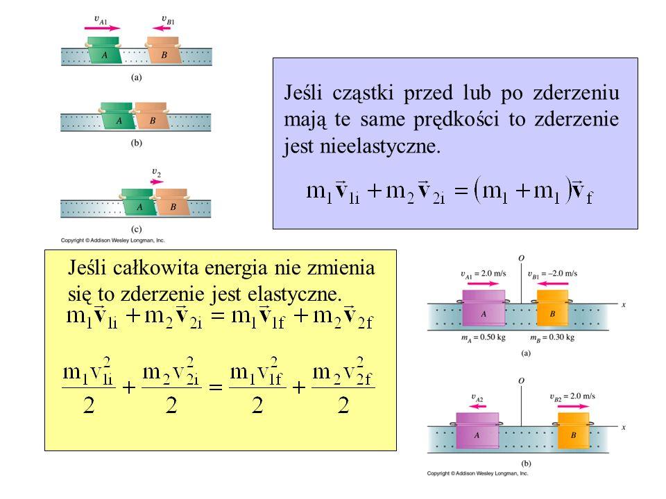 9 Zderzenia nie zmieniają całkowitego pędu układu cząstek. Zderzenia nieelastyczne elastyczne (maksimum strat energii kinetycznej) (nie ma strat energ