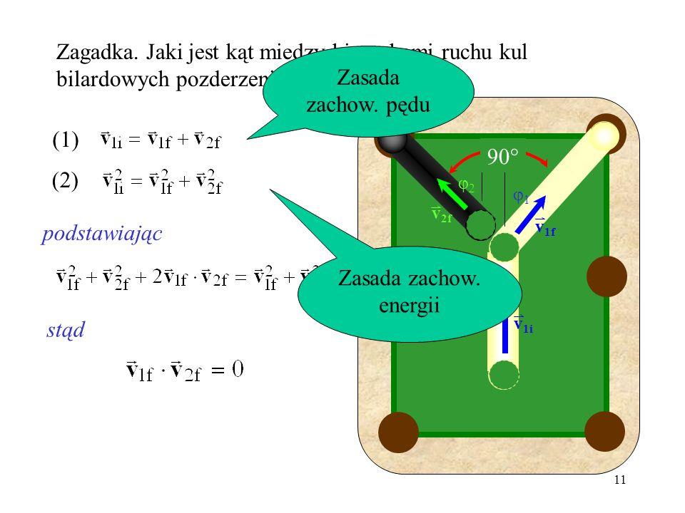 10 Jeśli cząstki przed lub po zderzeniu mają te same prędkości to zderzenie jest nieelastyczne. Jeśli całkowita energia nie zmienia się to zderzenie j