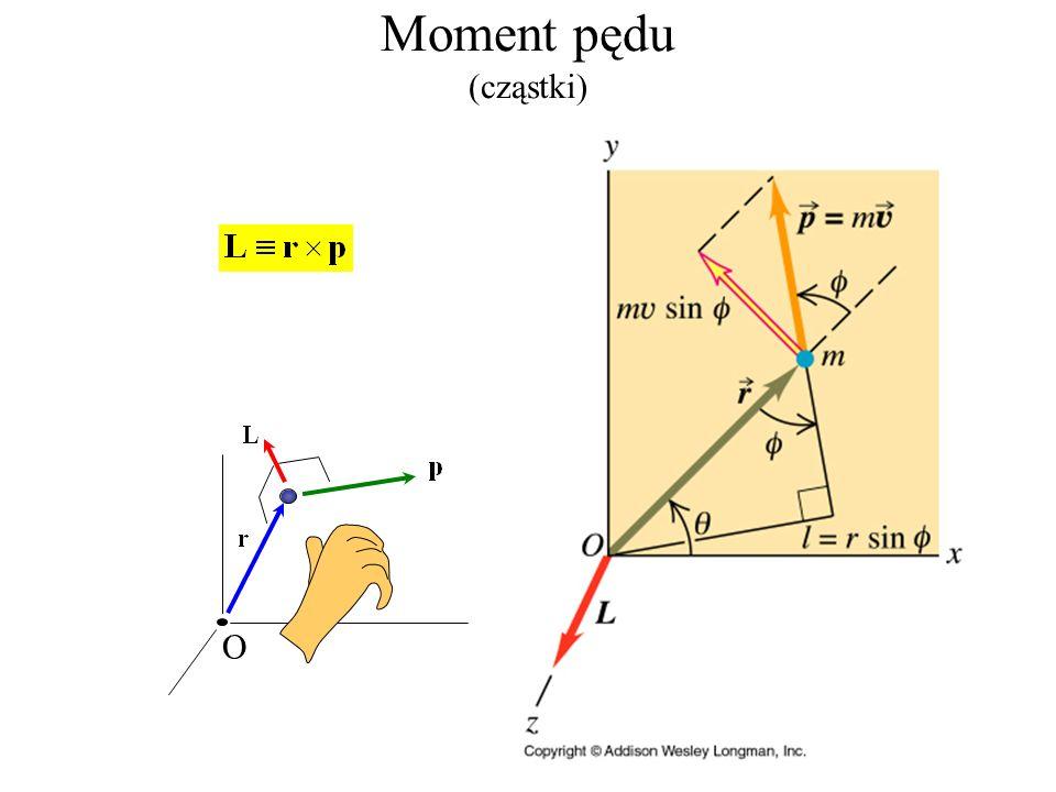 Ruch obrotowy rF t = mr 2 niech Moment siły: = rF t. Moment siły ma kierunek: –+ z jeśli powoduje ruch w kierunku przeciwnym do ruchu wskazówek zegara