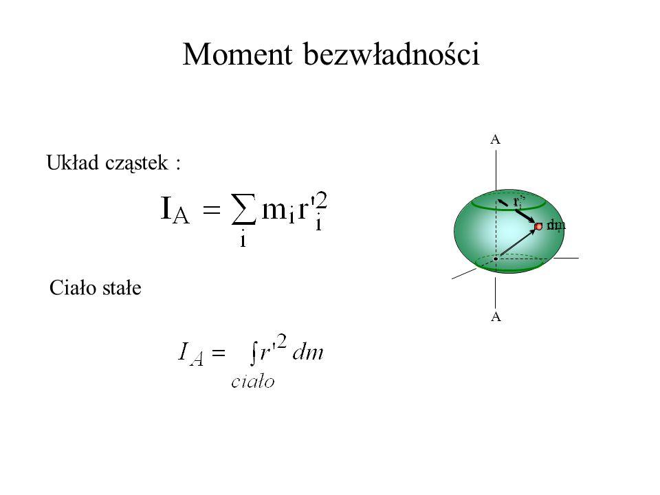 II zasada dynamiki Newtona (dla ruchu obrotowego bryły sztywnej) Dla symetrycznych brył sztywnych przyspieszenie kątowe jest proporcjonalne do momentu
