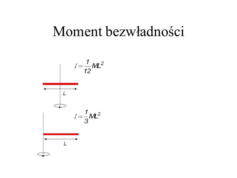 Momenty bezwładności R R R R