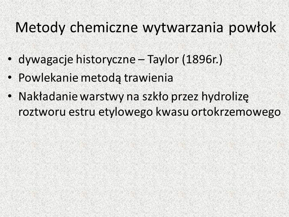 Metody chemiczne wytwarzania powłok dywagacje historyczne – Taylor (1896r.) Powlekanie metodą trawienia Nakładanie warstwy na szkło przez hydrolizę ro