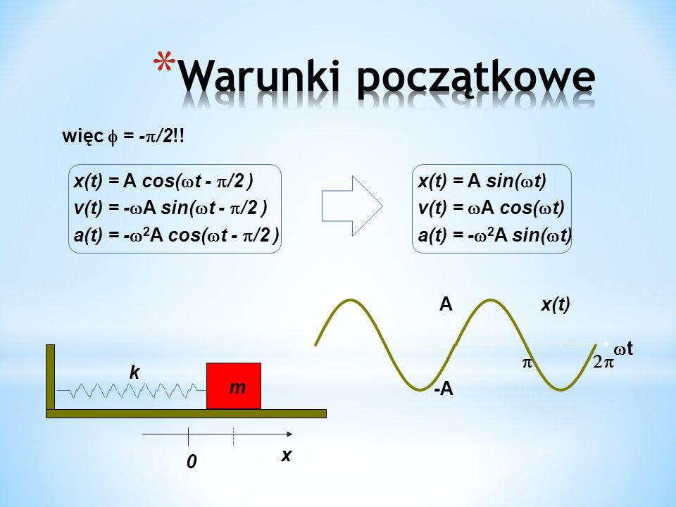k x m 0 x(t) = A cos( t - /2 ) v(t) = - A sin( t - /2 ) a(t) = - 2 A cos( t - /2 ) więc = - /2!! x(t) = A sin( t) v(t) = A cos( t) a(t) = - 2 A sin( t