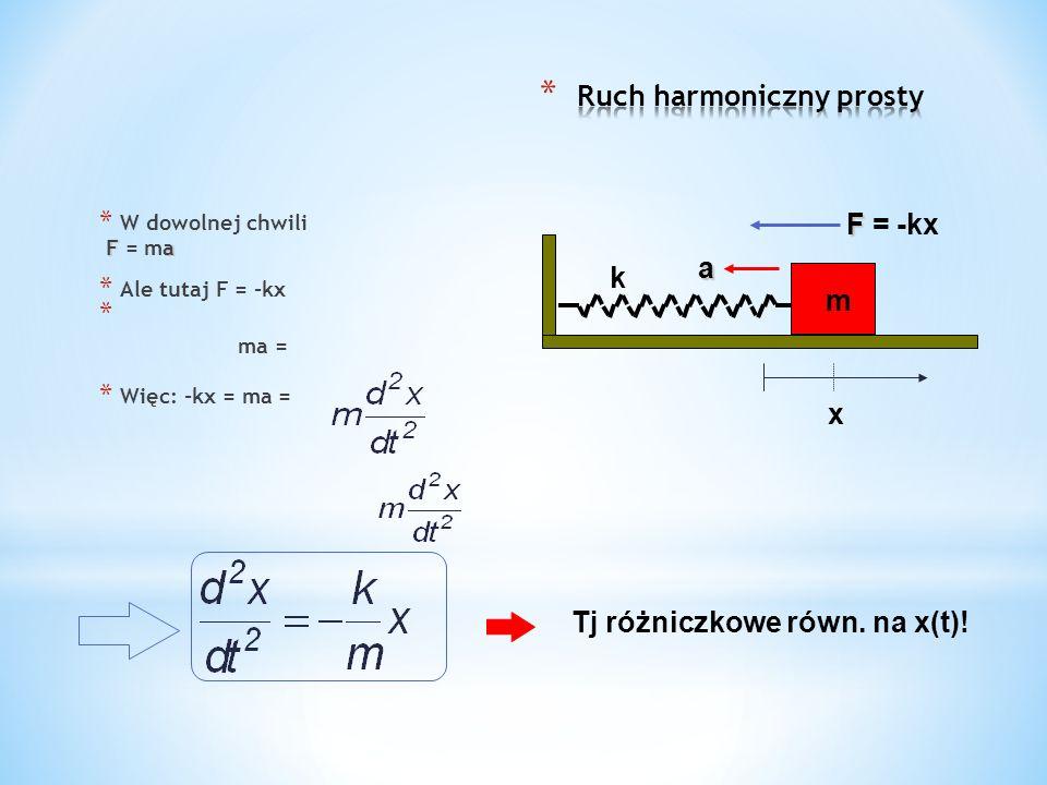 * x = A cos( t + ) A = amplituda t + = faza = szybkość kątowa (częstość) = faza początkowa * T –okres (czas trwania jednego drgania).