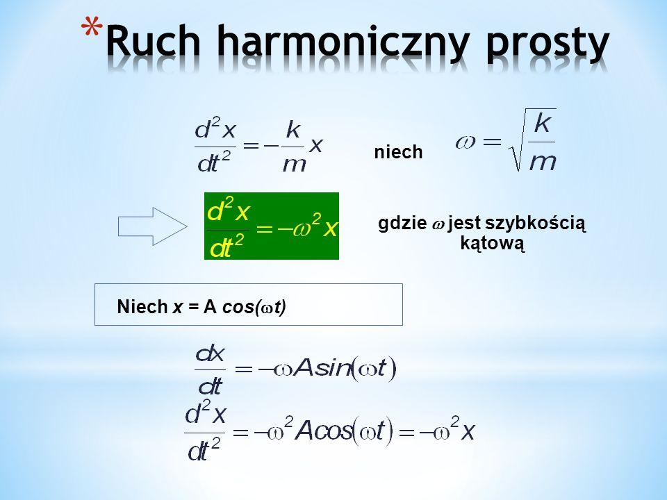 x = R cos = R cos ( t ) l jak może mieć coś wspólnego z ruchem po linii prostej?.