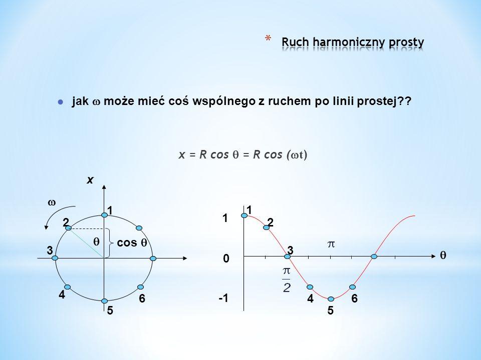 x = R cos = R cos ( t ) l jak może mieć coś wspólnego z ruchem po linii prostej?? x 1 0 1 1 22 33 4 4 55 66 cos