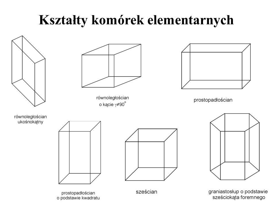 Układ trójskośny i jednoskośny trójskośny jednoskośny 1 1 2m2/m