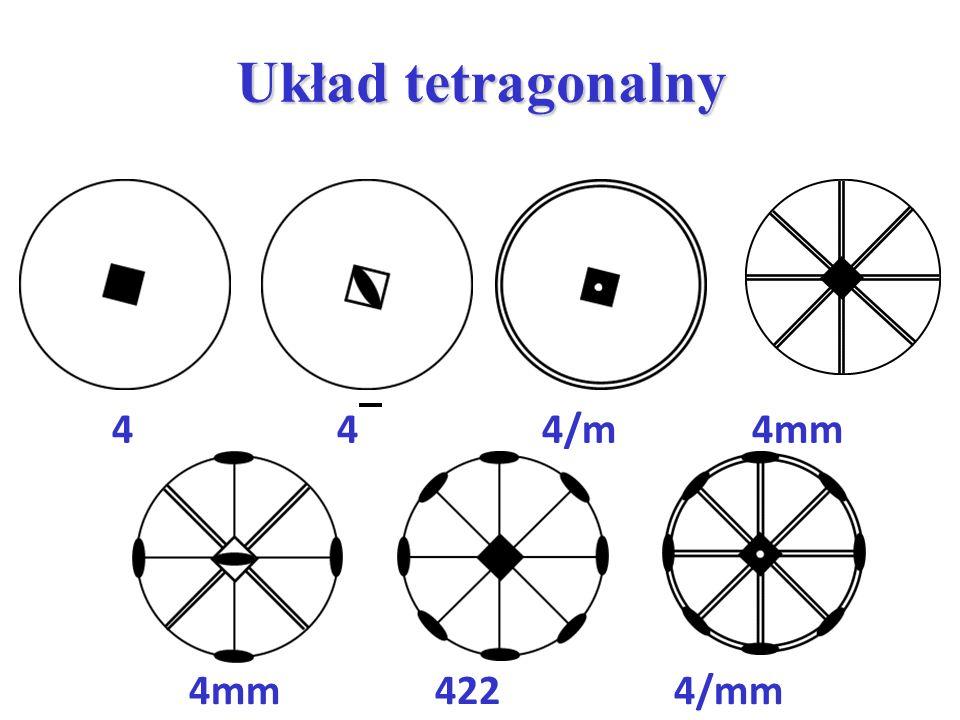 Układ tetragonalny 4 4 4/m 4mm 4mm 422 4/mm