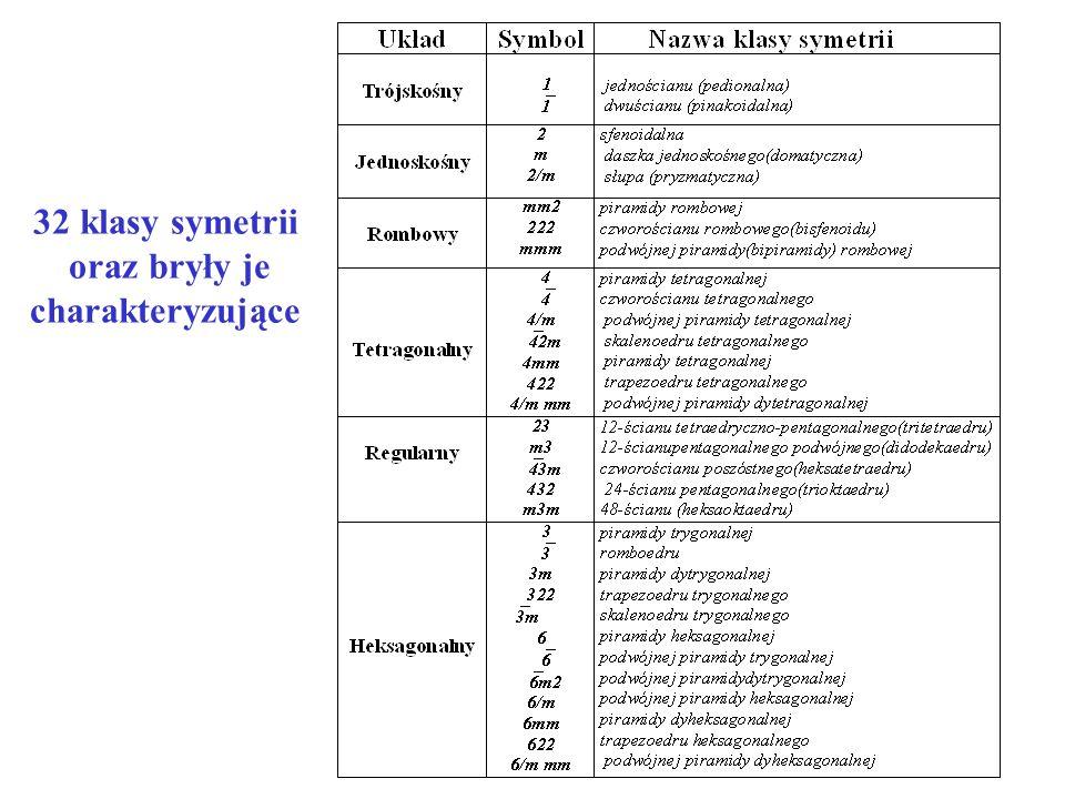 32 klasy symetrii oraz bryły je charakteryzujące