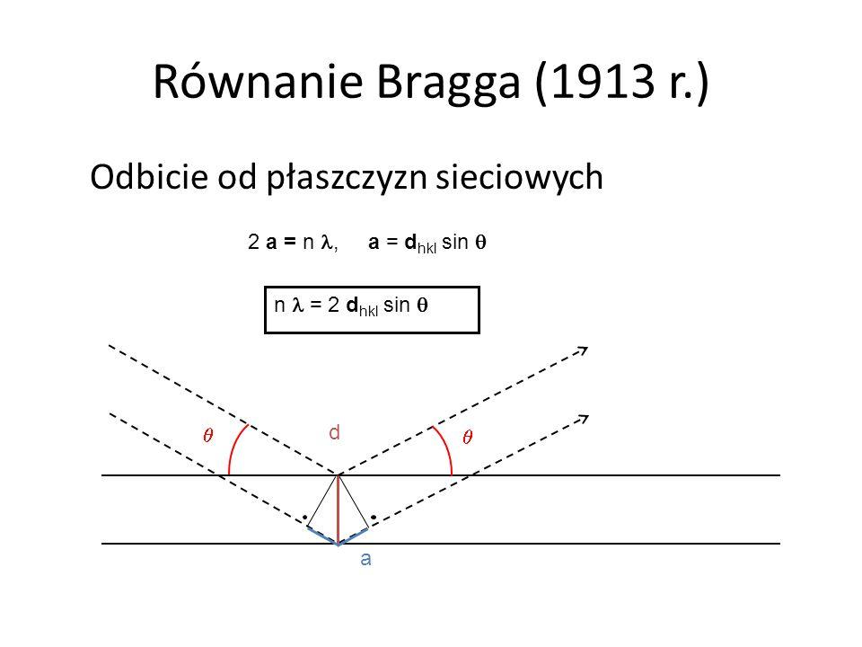 Równanie Bragga (1913 r.) Odbicie od płaszczyzn sieciowych d a 2 a = n, a = d hkl sin n = 2 d hkl sin
