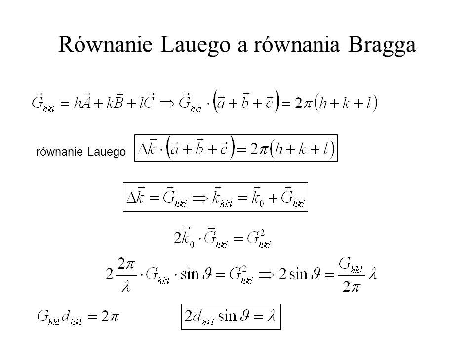Równanie Lauego a równania Bragga równanie Lauego