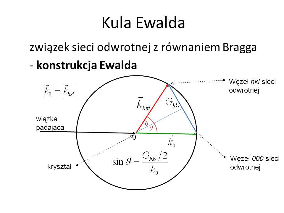 Kula Ewalda związek sieci odwrotnej z równaniem Bragga - konstrukcja Ewalda 0 kryształ Węzeł 000 sieci odwrotnej Węzeł hkl sieci odwrotnej wiązka pada