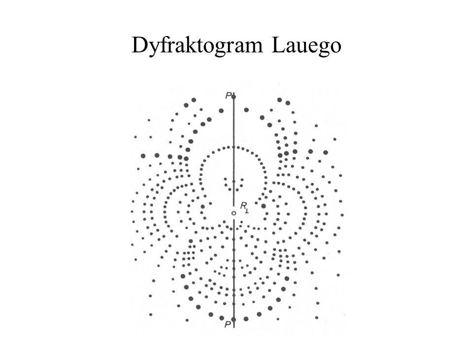 Dyfraktogram Lauego