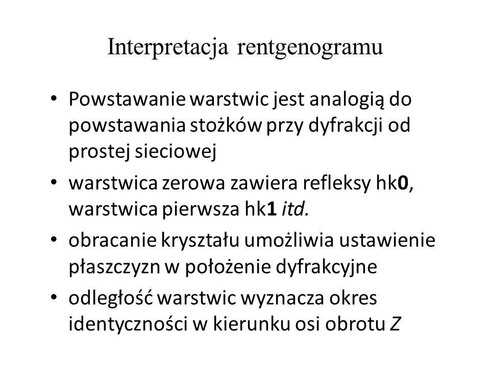 Interpretacja rentgenogramu Powstawanie warstwic jest analogią do powstawania stożków przy dyfrakcji od prostej sieciowej warstwica zerowa zawiera ref