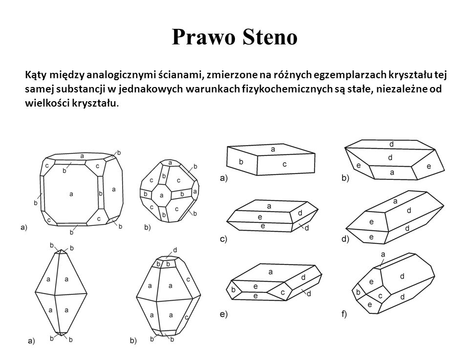 Prawo Steno Kąty między analogicznymi ścianami, zmierzone na różnych egzemplarzach kryształu tej samej substancji w jednakowych warunkach fizykochemic