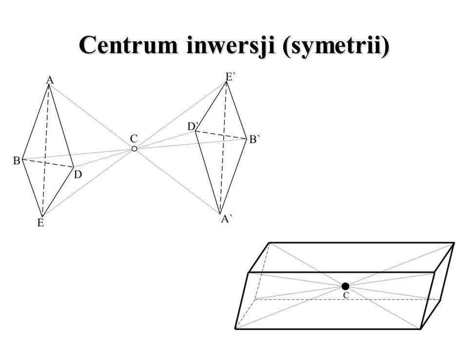 Centrum inwersji (symetrii)