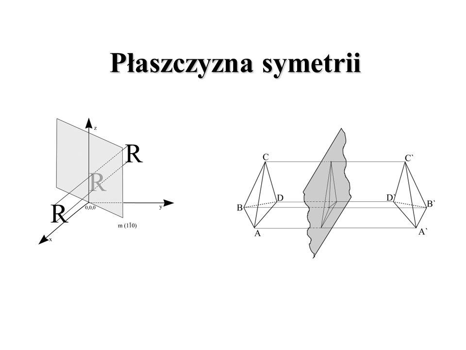 Wektorowe równania Lauego zmiana wektora falowego wektory komórki podstawowej łącznie