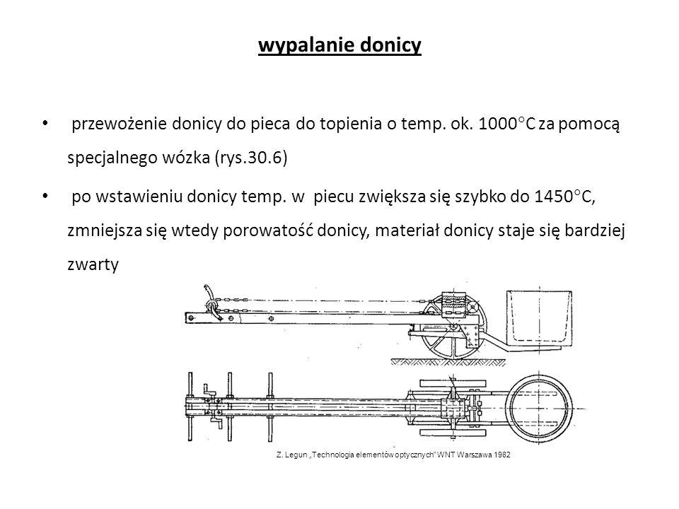 wypalanie donicy przewożenie donicy do pieca do topienia o temp. ok. 1000 C za pomocą specjalnego wózka (rys.30.6) po wstawieniu donicy temp. w piecu