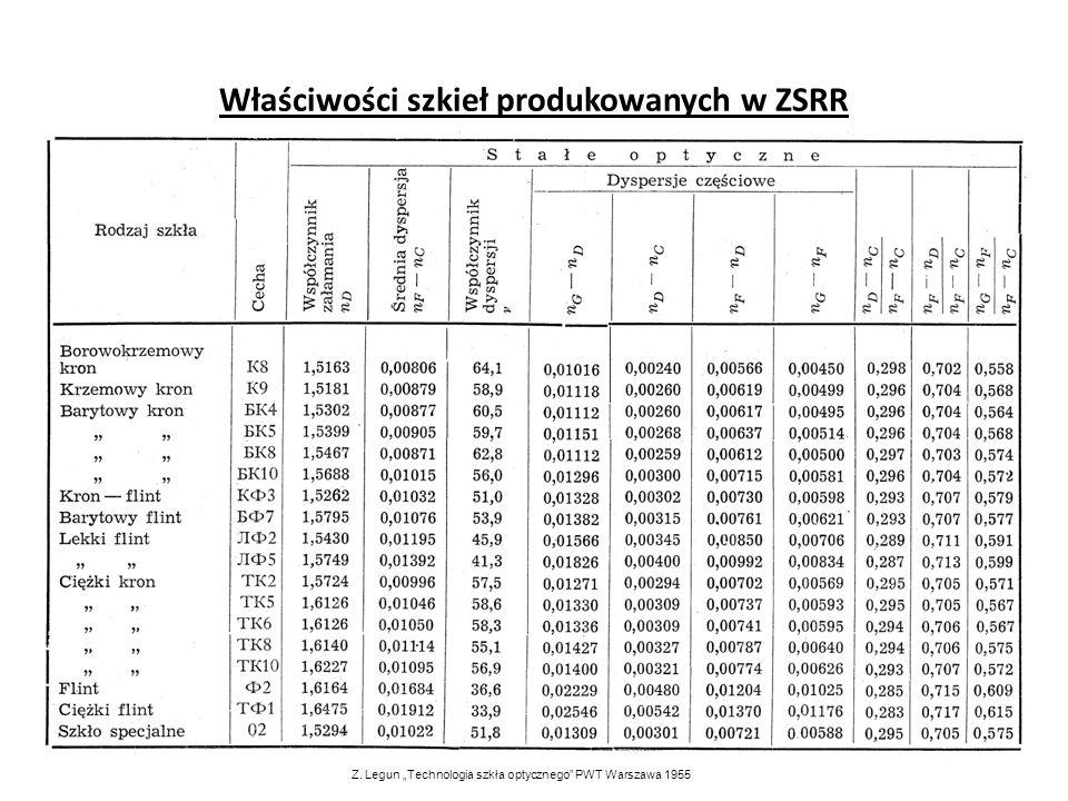 Właściwości szkieł produkowanych w ZSRR Z. Legun Technologia szkła optycznego PWT Warszawa 1955