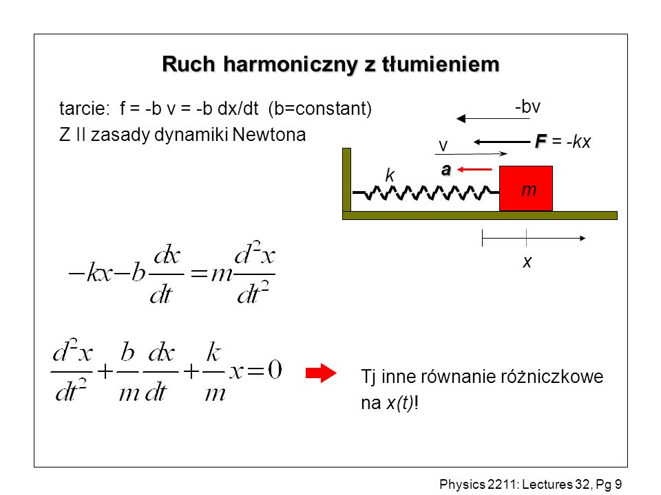 Physics 2211: Lectures 32, Pg 10 Ruch harmoniczny z tłumieniem - rozw.