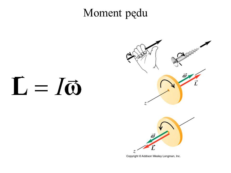 Zasada zachowania momentu pędu (W inercjalnym układzie odniesienia) moment siły wypadkowej działającej na cząstkę jest równy szybkości zmian momentu pędu.