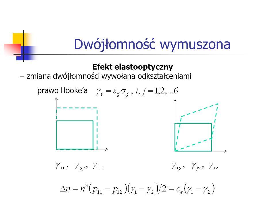 Dwójłomność wymuszona kryształy bez środka symetrii – efekt Pockelsa kryształ ze środkiem symetrii lub ciało izotropowe – efekt Kerra Efekty elektrooptyczne