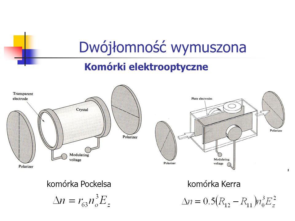 Dwójłomność wymuszona Efekt Cottona-Mouttona - światło biegnie prostopadle do linii sił pola magnetycznego - indukowana dwójłomność jest proporcjonalna do kwadratu natężenia pola magnetycznego