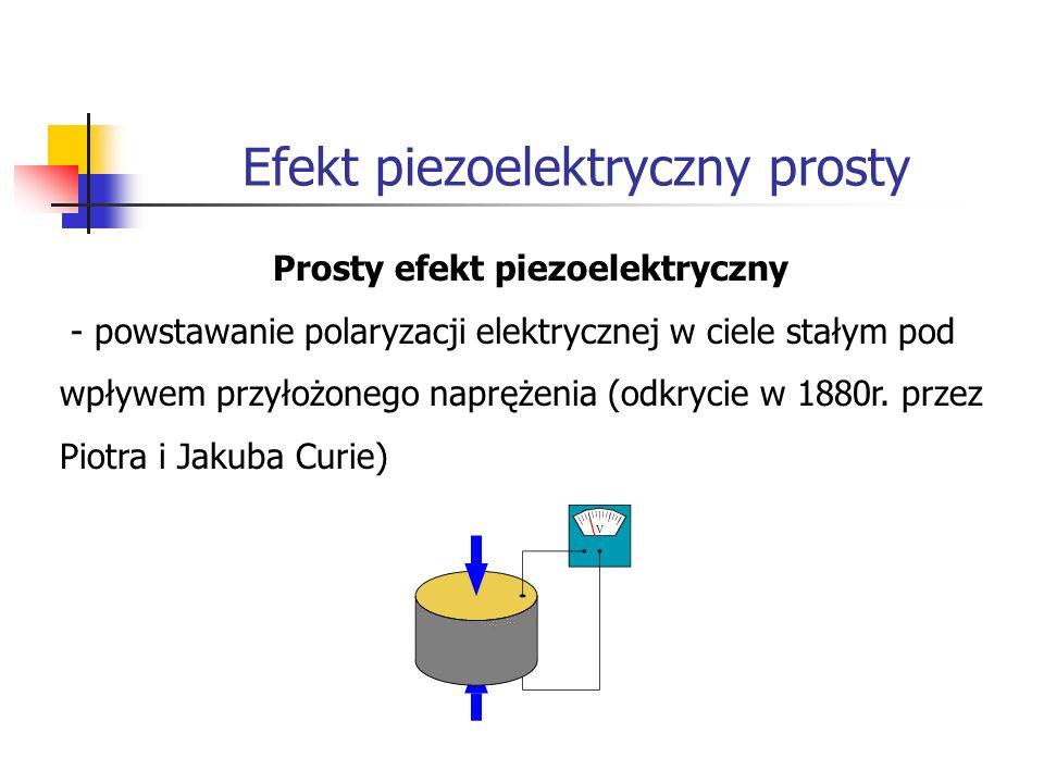Efekt piezoelektryczny odwrotny Odwrotny efekt piezoelektryczny - mechaniczna deformacja ciała stałego pod wpływem przyłożonego pola elektrycznego (eksperymentalne potwierdzenie rok 1881)