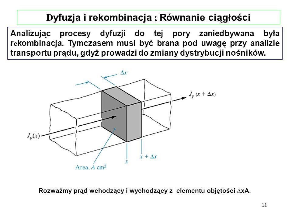 11 D yfuzja i rekombinacja ; Równanie ciągłości Analizując procesy dyfuzji do tej pory zaniedbywana była r e kombinacja. Tymczasem musi być brana pod