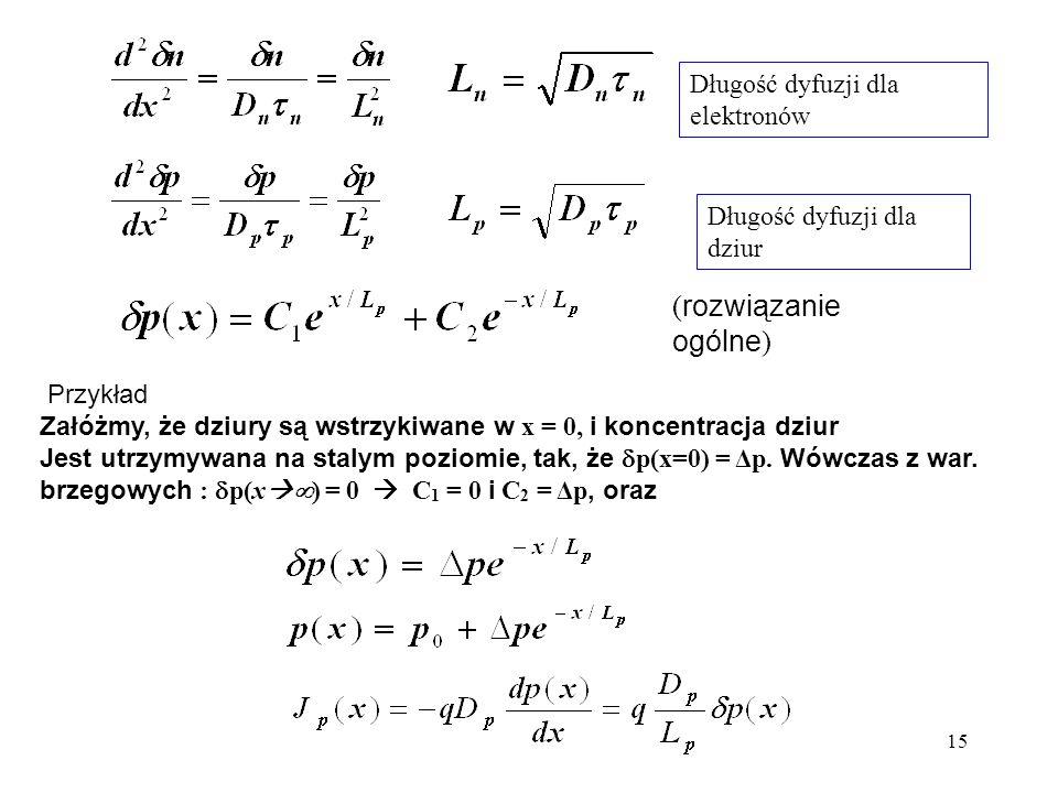 15 Długość dyfuzji dla elektronów Długość dyfuzji dla dziur Przykład Załóżmy, że dziury są wstrzykiwane w x = 0, i koncentracja dziur Jest utrzymywana