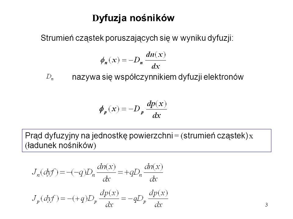3 nazywa się współczynnikiem dyfuzji elektronów Prąd dyfuzyjny na jednostkę powierzchni = ( strumień cząstek) x ( ładunek nośników ) D yfuzja nośników