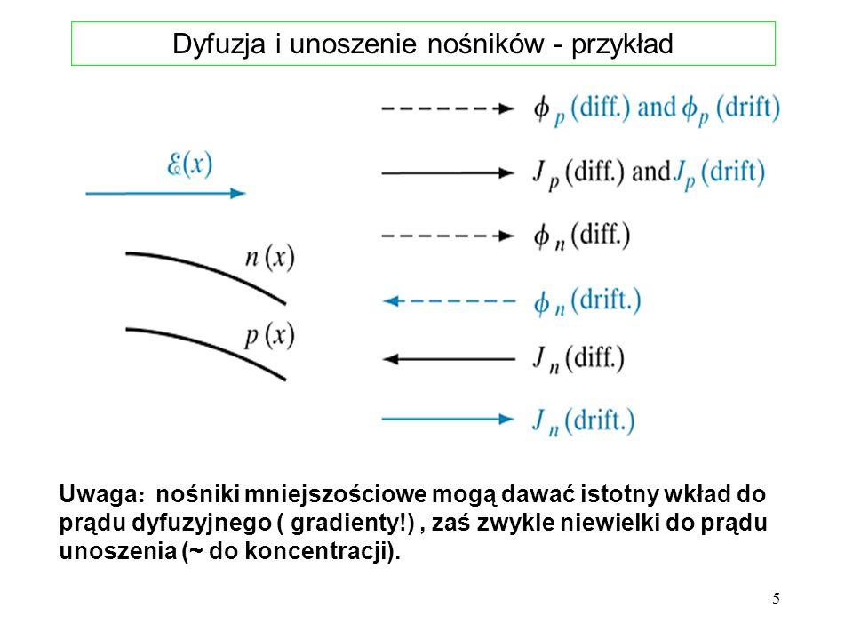 5 Dyfuzja i unoszenie nośników - przykład Uwaga : nośniki mniejszościowe mogą dawać istotny wkład do prądu dyfuzyjnego ( gradienty!), zaś zwykle niewi