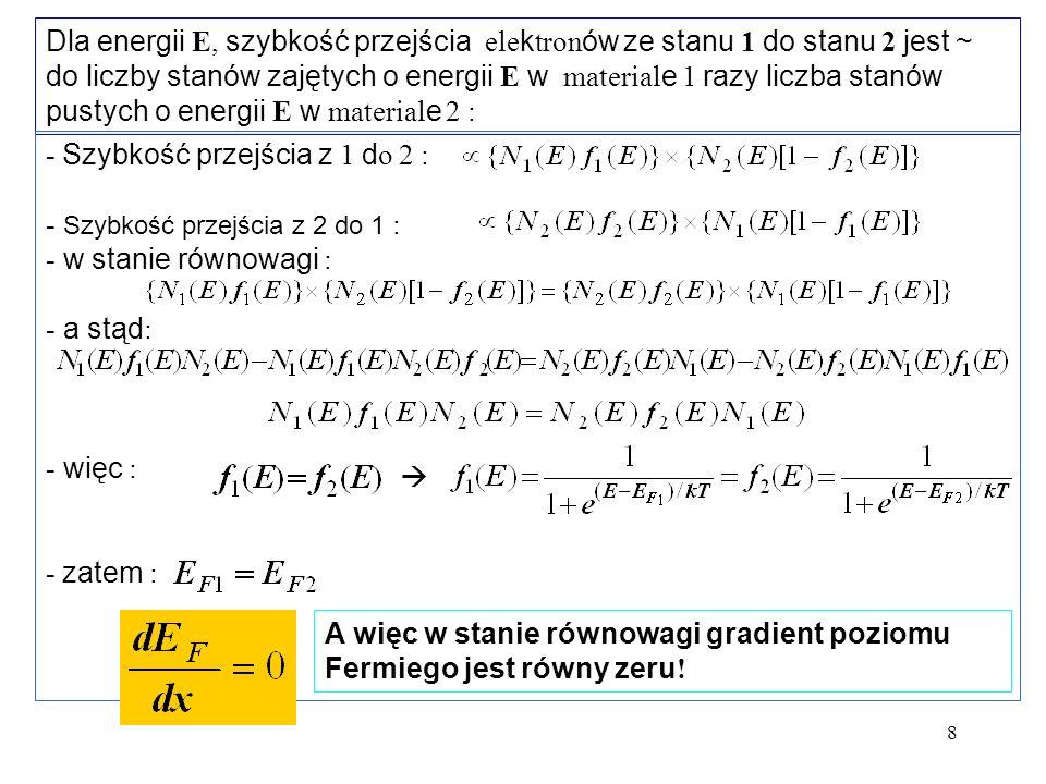 8 Dla energii E, szybkość przejścia ele k tron ów ze stanu 1 do stanu 2 jest ~ do liczby stanów zajętych o energii E w material e 1 razy liczba stanów