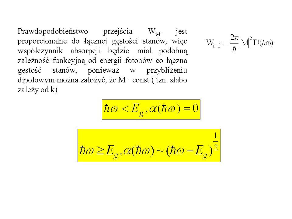 Prawdopodobieństwo przejścia W i-f jest proporcjonalne do łącznej gęstości stanów, więc współczynnik absorpcji będzie miał podobną zależność funkcyjną
