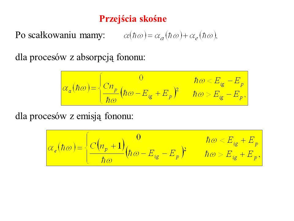 dla procesów z emisją fononu: dla procesów z absorpcją fononu: Po scałkowaniu mamy: Przejścia skośne