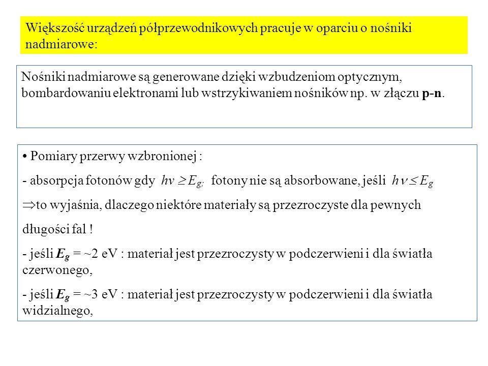 Koncentracja samoistna półprzewodnik samoistny E F = E i : i ponieważ