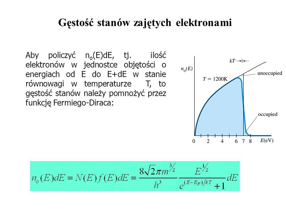 Gęstość stanów zajętych elektronami Aby policzyć n o (E)dE, tj. ilość elektronów w jednostce objętości o energiach od E do E+dE w stanie równowagi w t