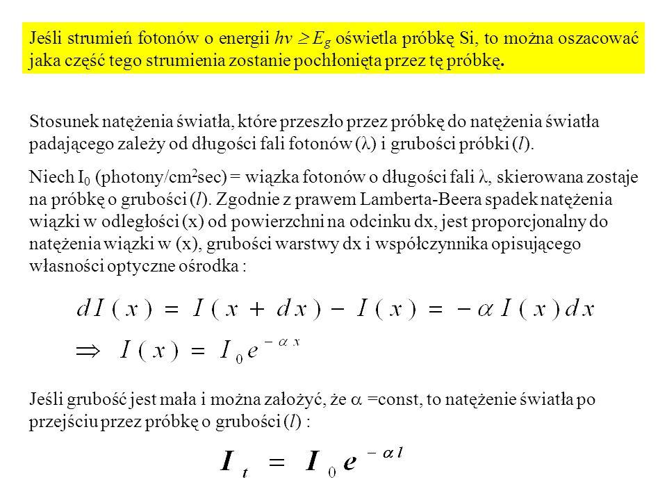 Jeśli strumień fotonów o energii hν E g oświetla próbkę Si, to można oszacować jaka część tego strumienia zostanie pochłonięta przez tę próbkę. Stosun