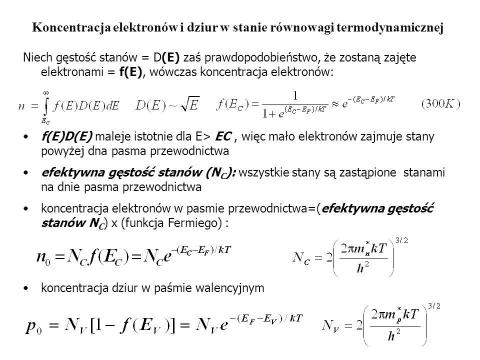 Koncentracja elektronów i dziur w stanie równowagi termodynamicznej Niech gęstość stanów = D(E) zaś prawdopodobieństwo, że zostaną zajęte elektronami