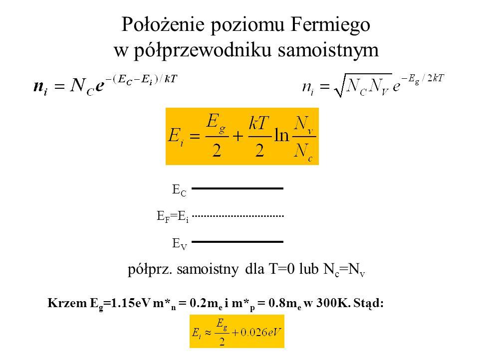 Położenie poziomu Fermiego w półprzewodniku samoistnym ECEC E F =E i EVEV półprz. samoistny dla T=0 lub N c =N v Krzem E g =1.15eV m* n = 0.2m e i m*